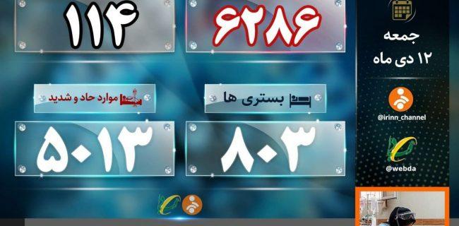 کرونا جان ۱۱۴ نفر را در ایران گرفت